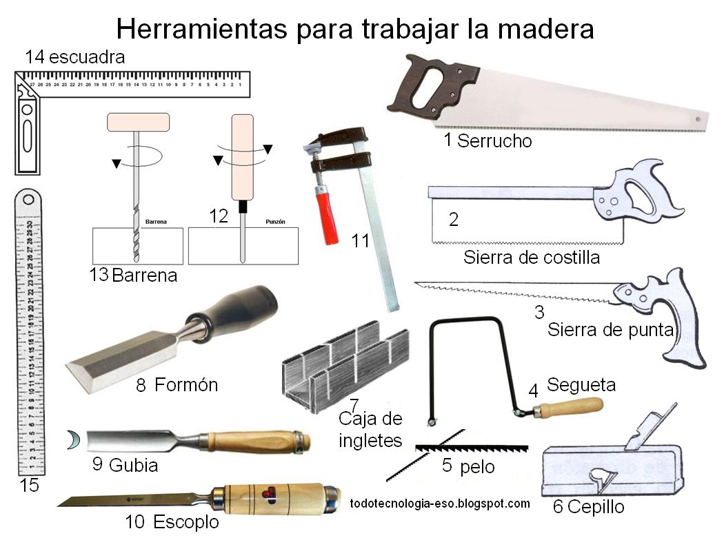 Tools and workshop safety ies huelin bilingual - Herramientas de madera ...